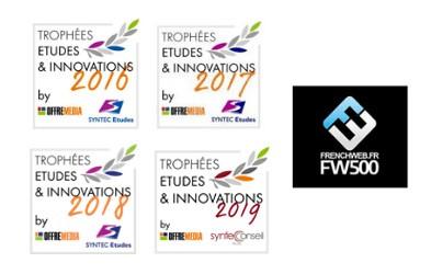 Etudes-Innovation-iligo